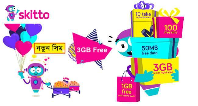 Skitto New SIM Offer 2021 - Get Free Internet, Minute & Call-Rate