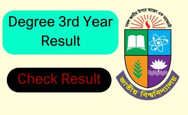 Degree 3rd Year Result 2021 - Check Result
