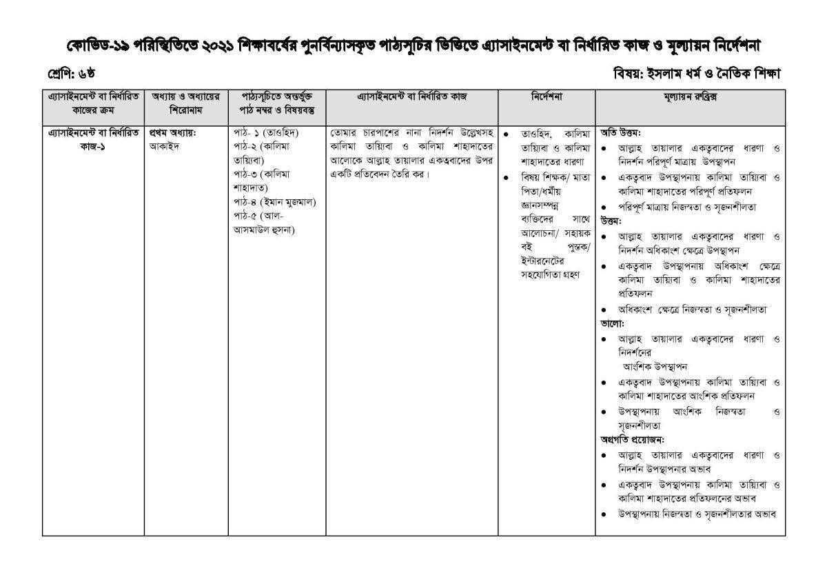 Assignment-Syllabus islam