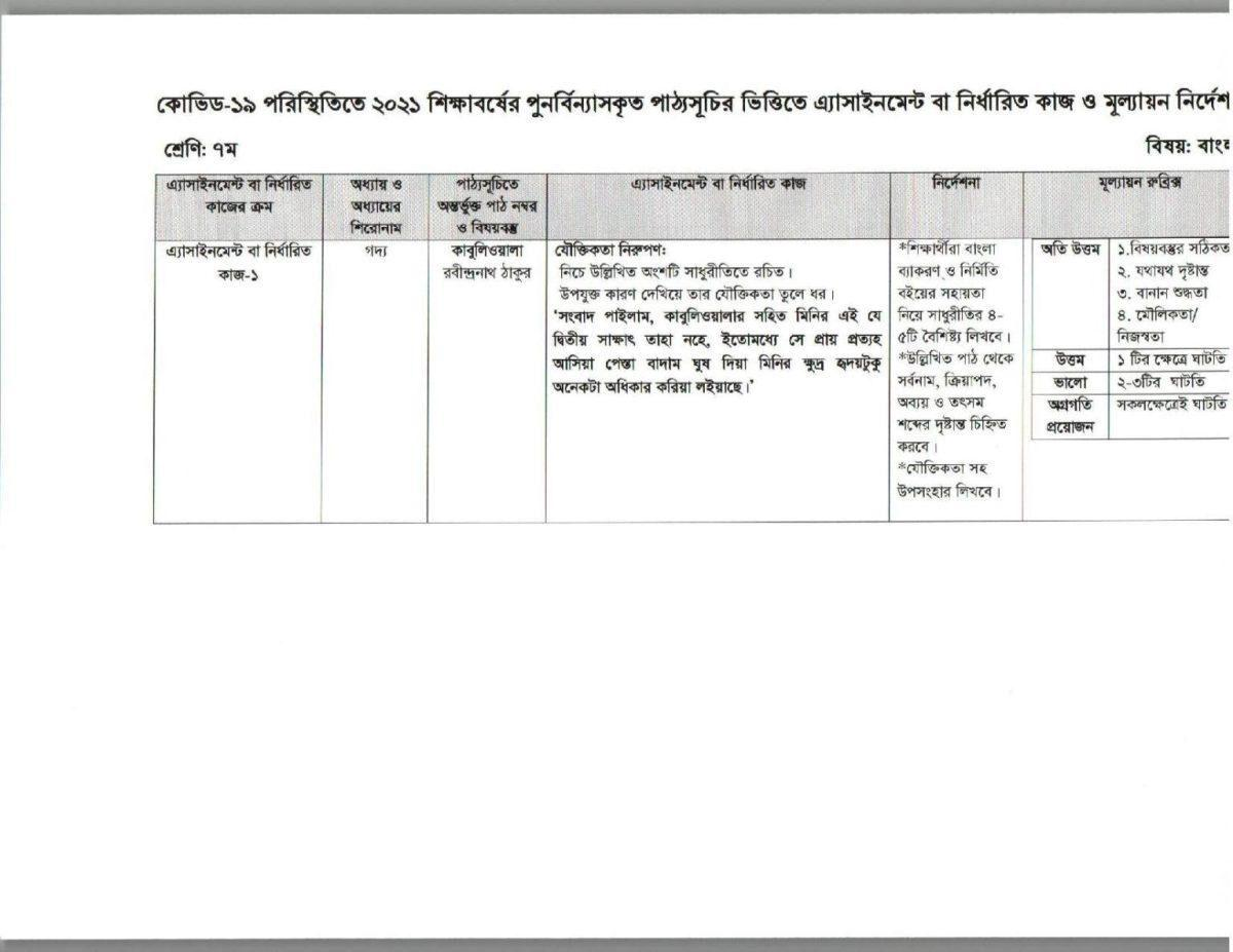 class-7-assignment-syllabus