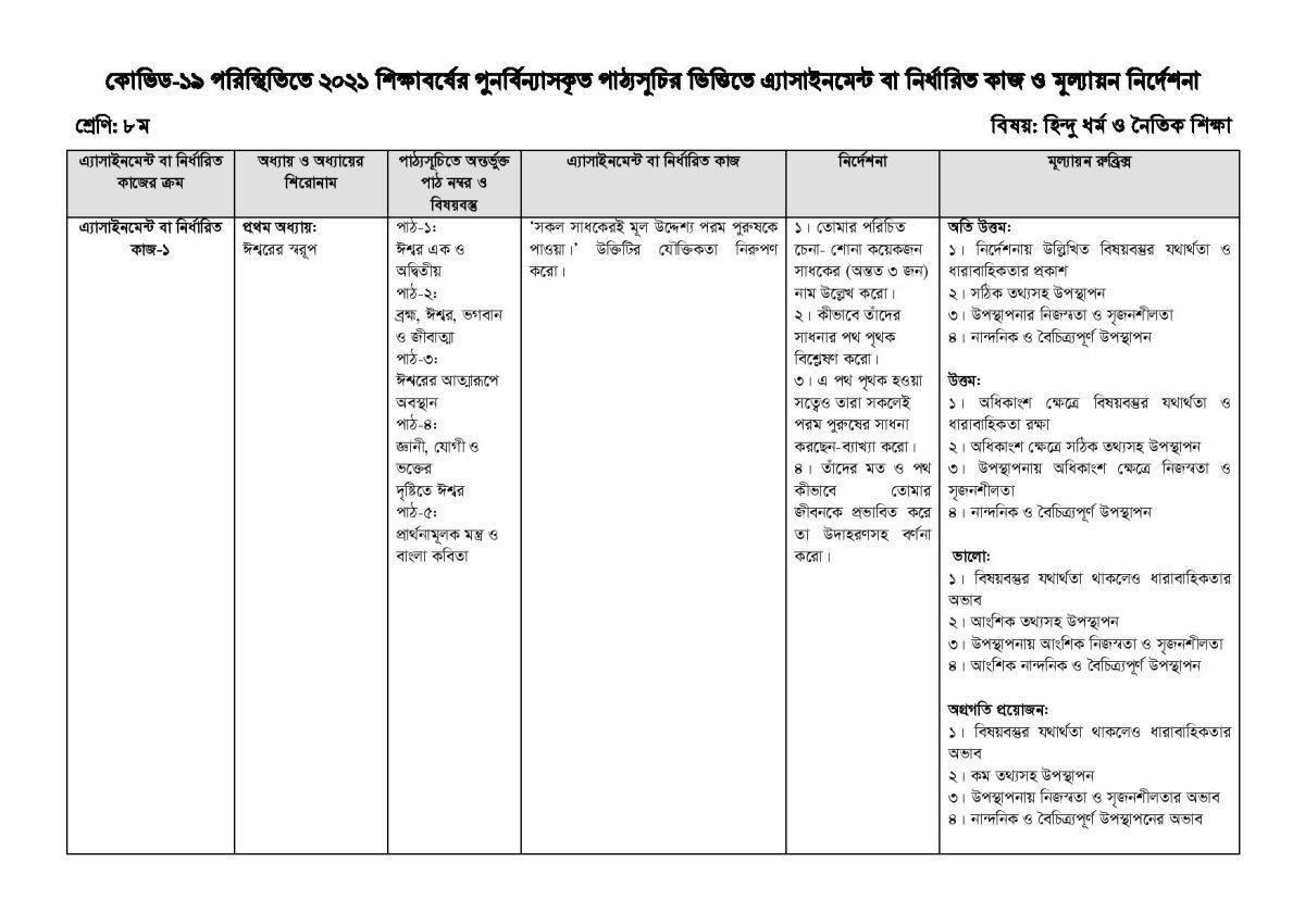 class 8 hindu assignment