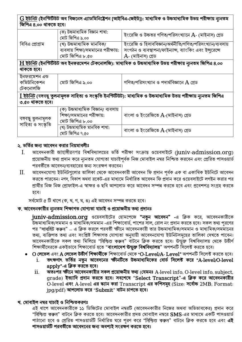 JU admission circular